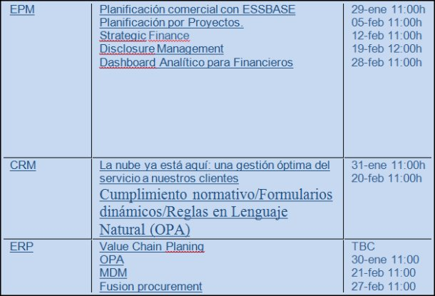Seminarios Oracle