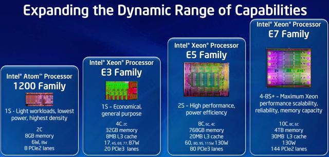 Intel-Chips