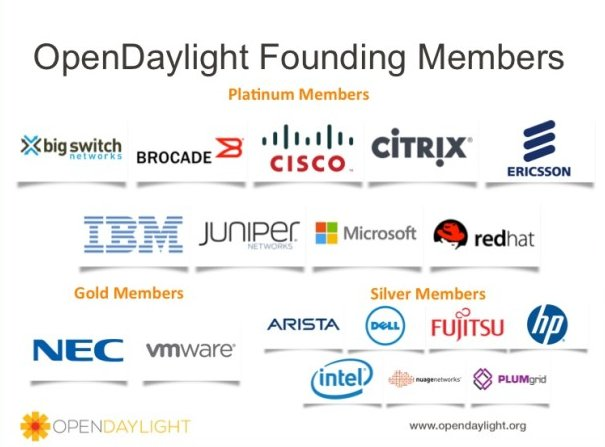 OpenDaylight Project Members