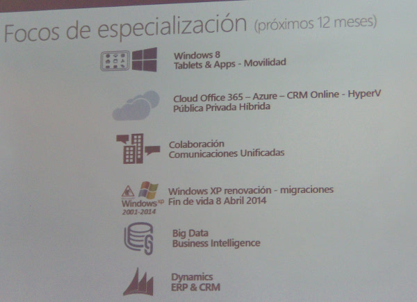 Microsoft especializacion Partner