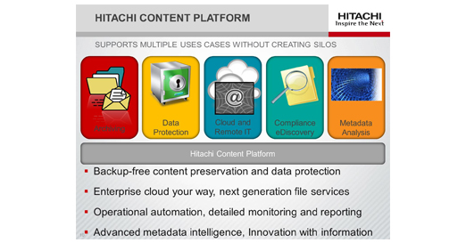 hcp anywhere hitachi