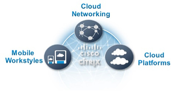 Cisco Citrix
