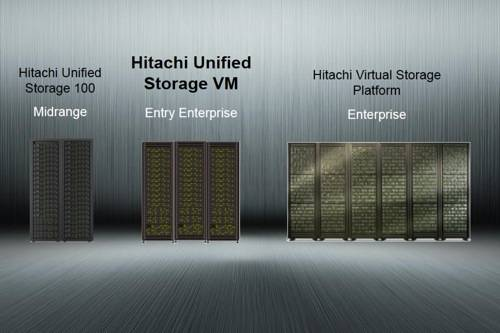 Las novedades anunciadas por Hitachi Data Systems hacen sus servicios más eficientes que la generación anterior y ayudan a un mayor ahorro de costes.