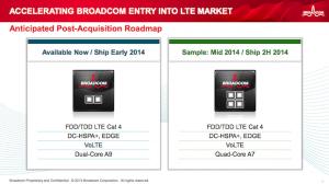 Una de las dispositivas que Broadcom mostró a sus inversores con respecto a la compra de Renesas.