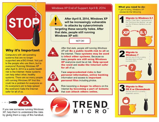 Trend Micro Windows XP