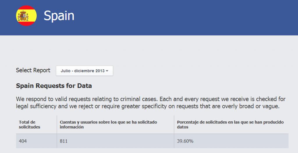 facebook peticiones respondidas