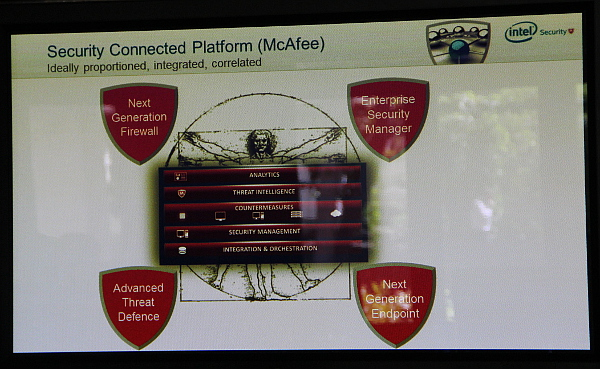 McAfee Security Connected Platform