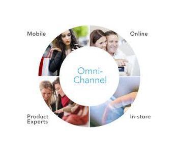 Omnichannel Omnicanal multicanalidad