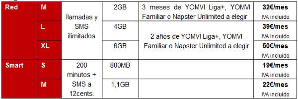 Tarifas Vodafone Contenidos