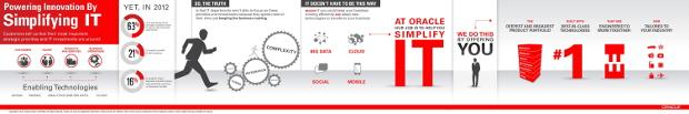 Complejo Infografia peq
