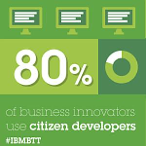IBM Citizen developer