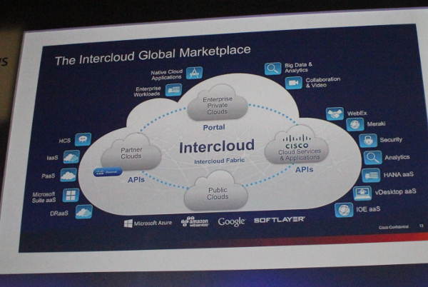 Cisco Intercloud Portal