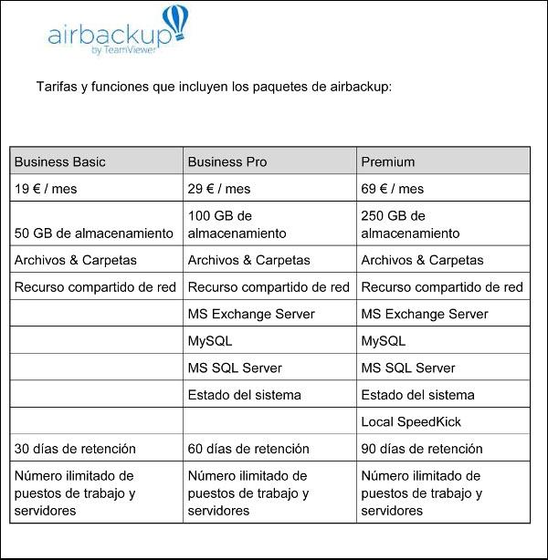 airbackup tarifas