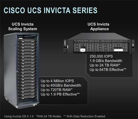 cisco-ucs-invicta