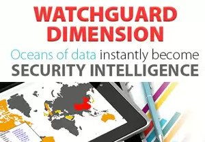 Watchguard Dimension