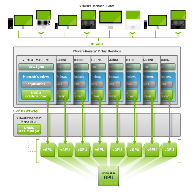 VDI_Diagrams_v4-2b_NVIDIA_GRID_vGPU