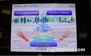 Fujitsu SPATIOWL