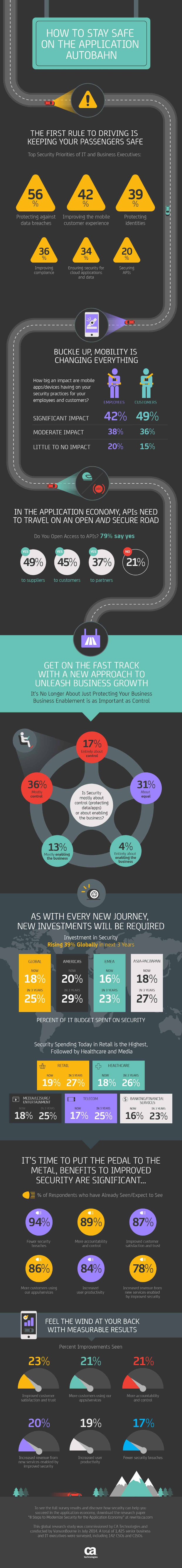 Infografia, economia aplicaciones