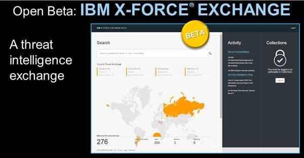 IBM X-Force Exchange