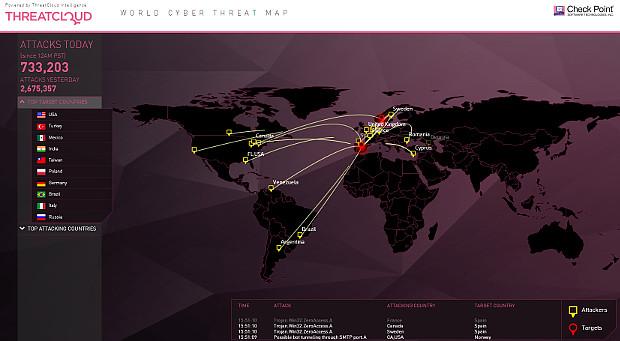 Check Point Mapa Mundial de Ciberamenazas