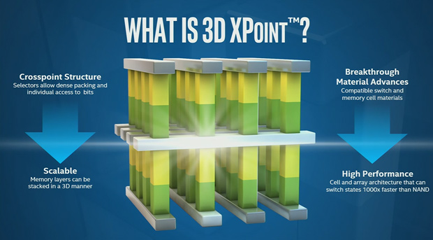 3dxpoint