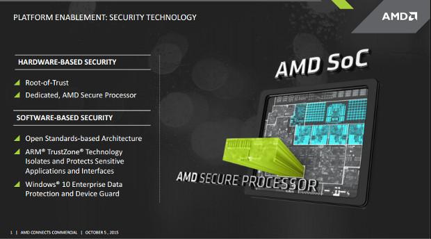 AMD Secure Processor SoC