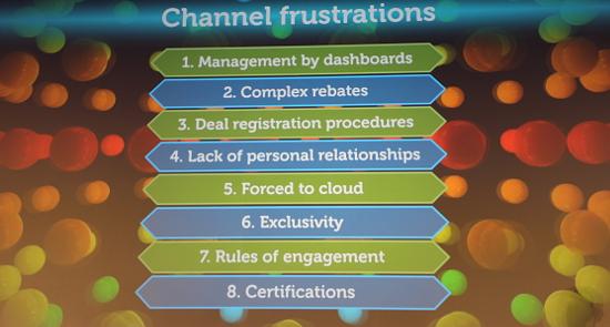 Channels Frustration