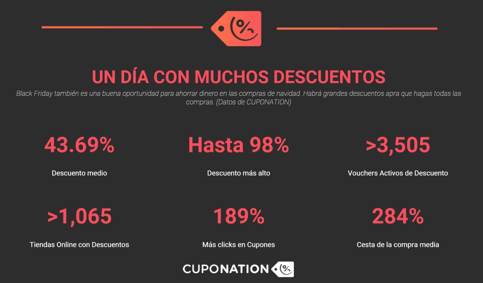 CupoNation-BF-002