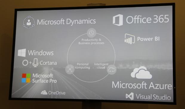 Pilares Microsoft