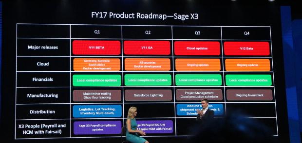 Roadmap Sage X3