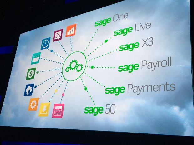 Sage Integration Cloud