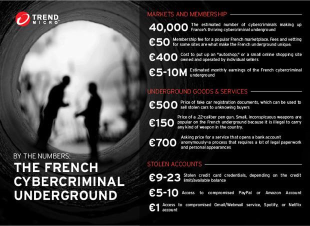 trend-micro-cibercrimen-francia