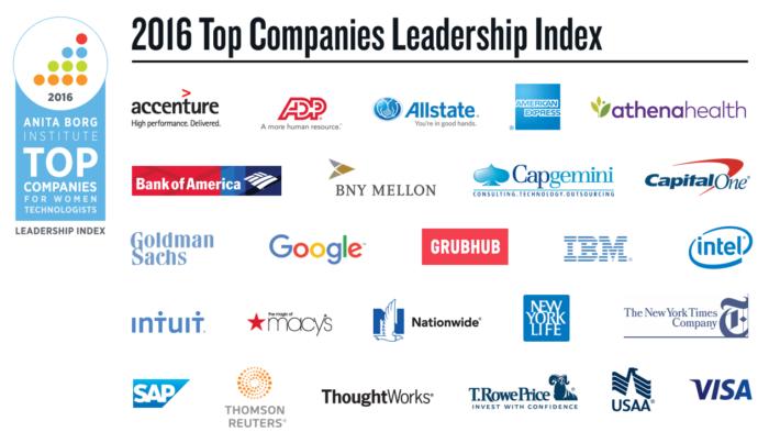 Las empresas que destacan por el número de mujeres empeladas y con cargos de responsabilidad
