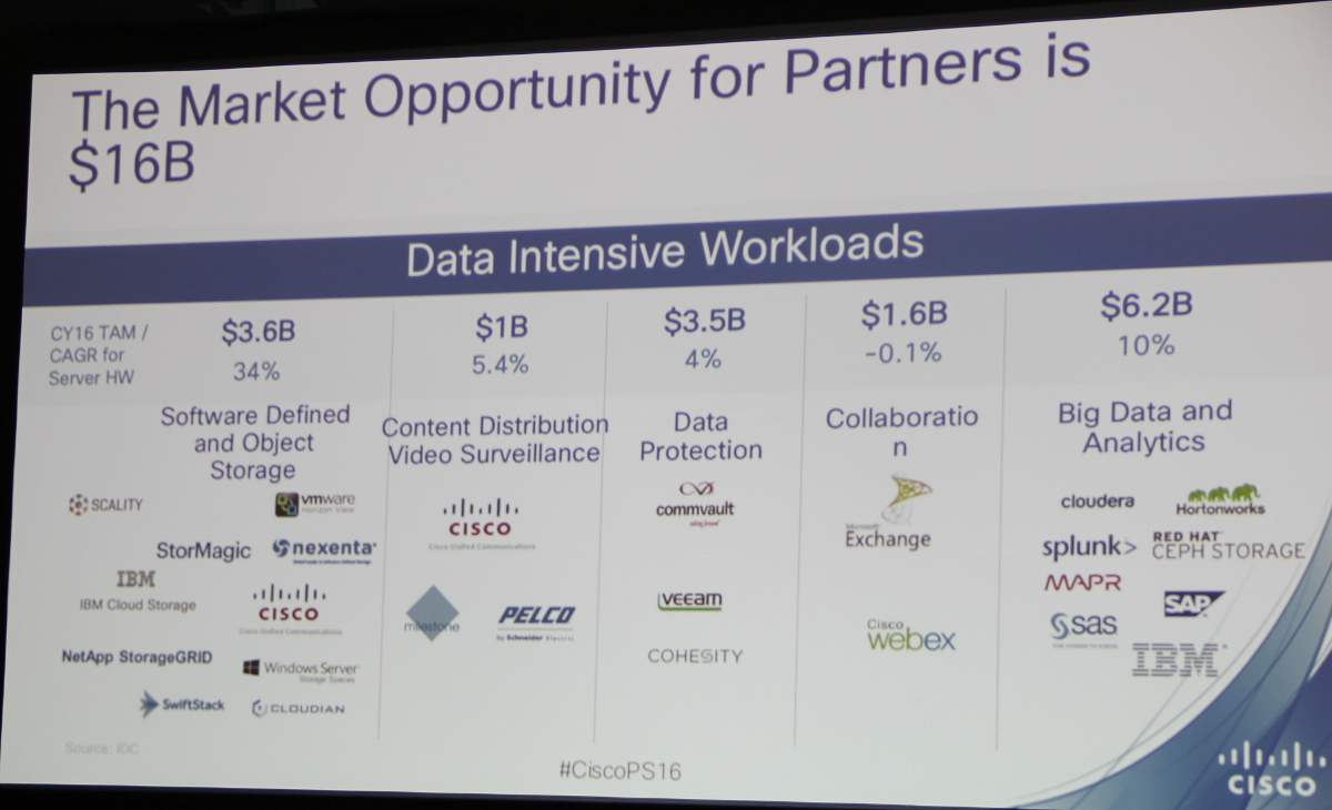 cisco-ucs-s-series-opportunitie-market-for-partners