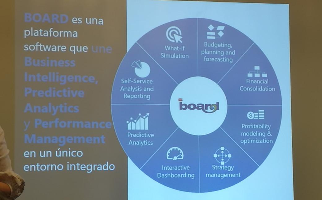 Board presentacion